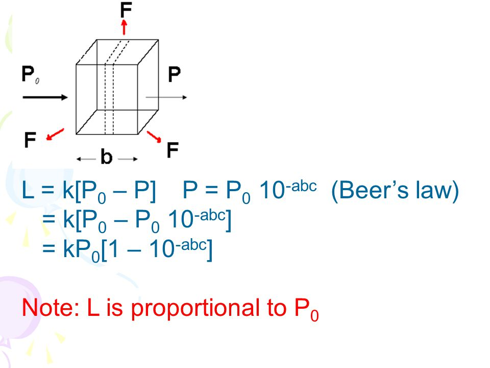 L = k[P0 – P] P = P0 10-abc (Beer's law)